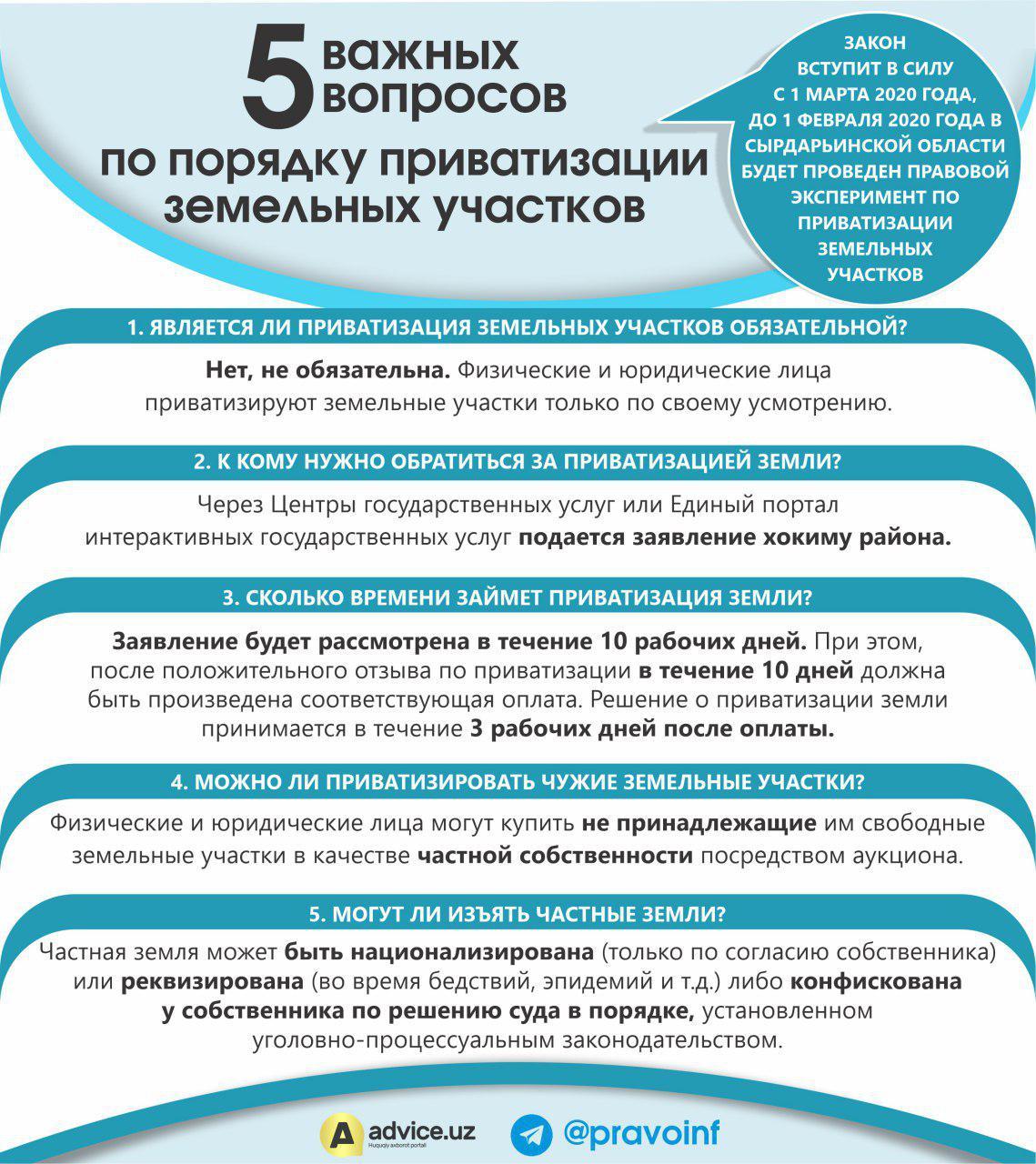 Порядок приватизации земли в Узбекистане