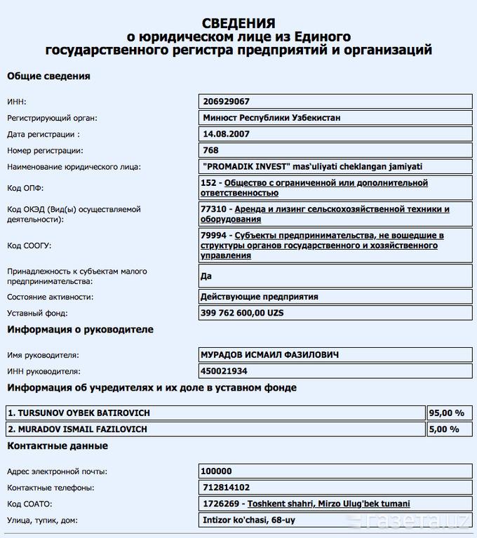 Компания Promadik Invest, 95% которой принадлежит мужу Саиды Мирзиёевой Ойбеку Турсунову, а еще 5% — его партнеру Исмаилу Мурадову стала владельцем 36% акций «Капиталбанка».