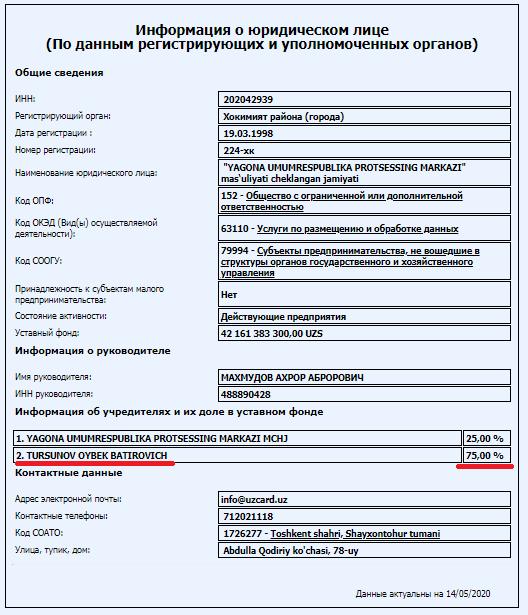 Зять Шавката Мирзиёева получил контроль над UZCARD